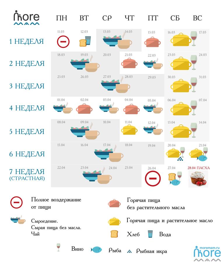 Календарь питания в Великий пост в 2019